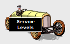 Inventory Driver Service Level