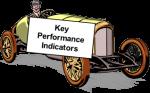 Inventory Driver KPI